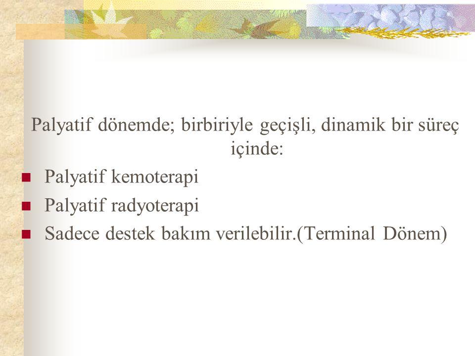 Ahmedzai SH, Walsh D. Semin Oncol. 27:1-6,2000