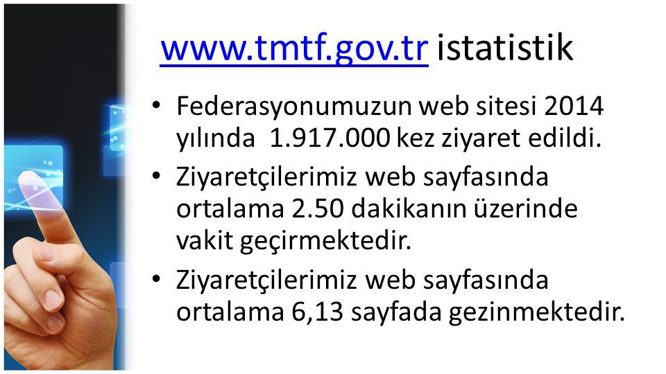 www.tmtf.gov.tr istatistikwww.tmtf.gov.tr Federasyonumuzun web sitesi 2014 yılında 1.917.000 kez ziyaret edildi. Ziyaretçilerimiz web sayfasında ortal