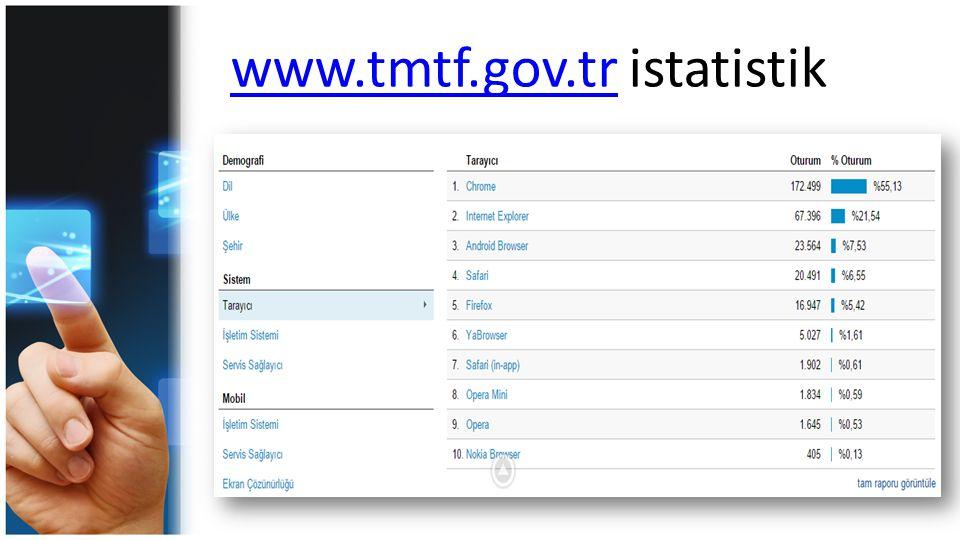 www.tmtf.gov.tr istatistikwww.tmtf.gov.tr