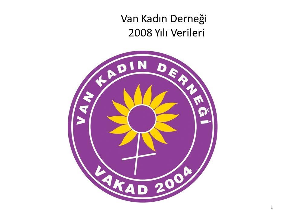 1 Van Kadın Derneği 2008 Yılı Verileri