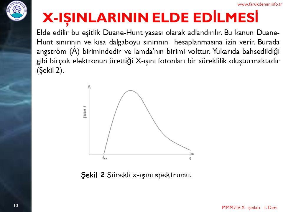 10 MMM216 X- ışınları 1. Ders www.farukdemir.info.tr X-IŞINLARININ ELDE ED İ LMES İ Elde edilir bu eşitlik Duane-Hunt yasası olarak adlandırılır. Bu k
