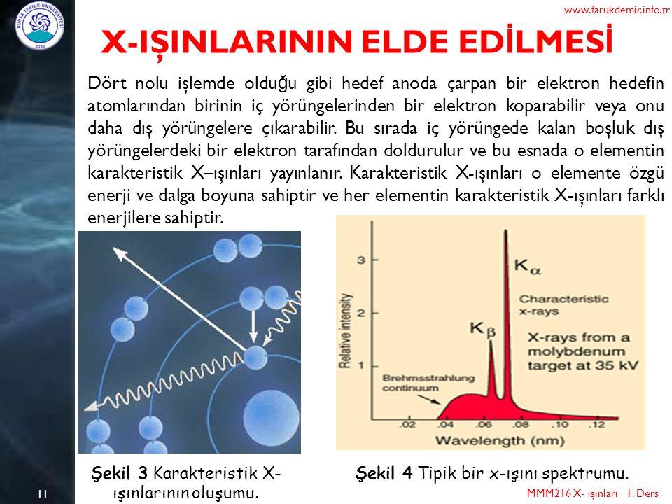 11 MMM216 X- ışınları 1. Ders www.farukdemir.info.tr X-IŞINLARININ ELDE ED İ LMES İ Dört nolu işlemde oldu ğ u gibi hedef anoda çarpan bir elektron he