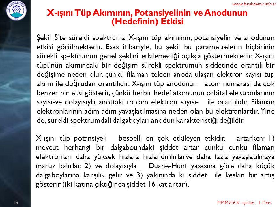 14 MMM216 X- ışınları 1. Ders www.farukdemir.info.tr X-ışını Tüp Akımının, Potansiyelinin ve Anodunun (Hedefinin) Etkisi Şekil 5'te sürekli spektruma