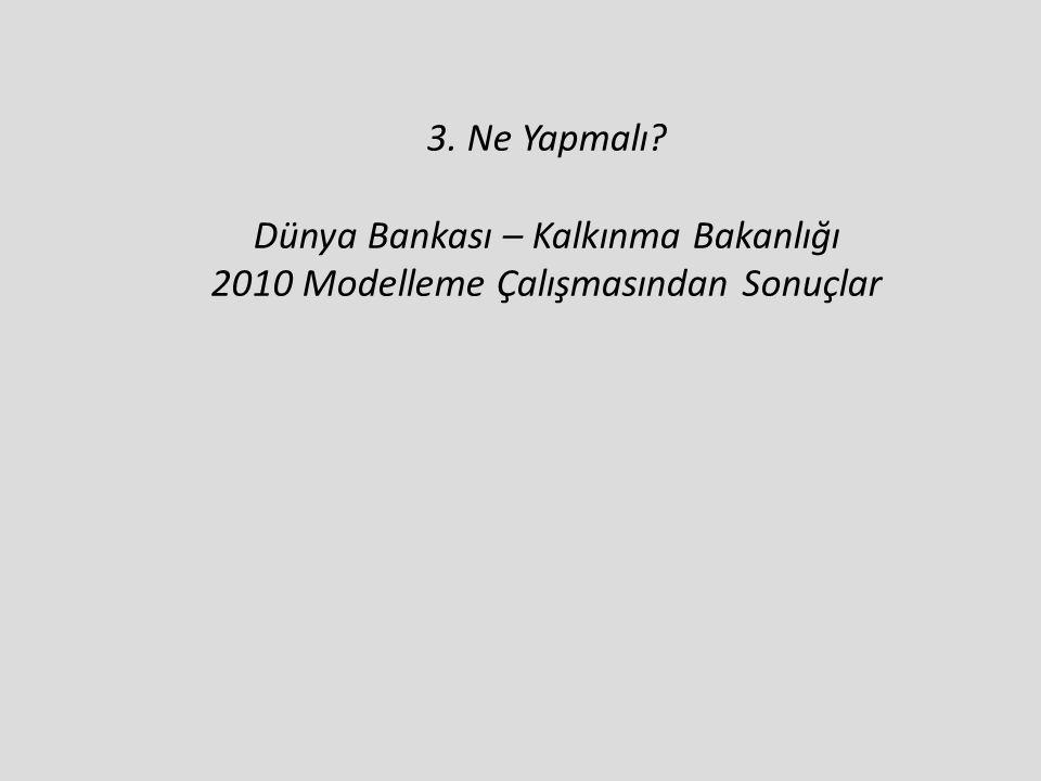 3. Ne Yapmalı? Dünya Bankası – Kalkınma Bakanlığı 2010 Modelleme Çalışmasından Sonuçlar