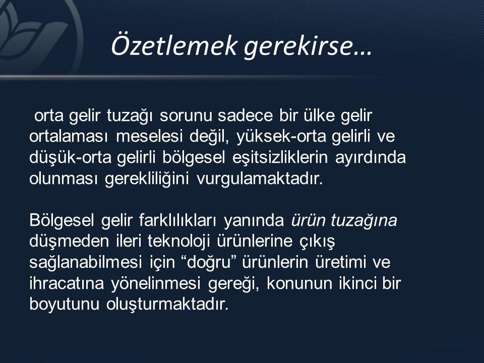2. Türkiye Ekonomisi Ne Kadar Yeşil ?