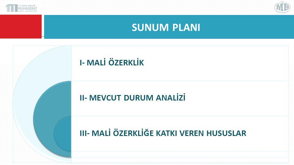 SUNUM PLANI 2