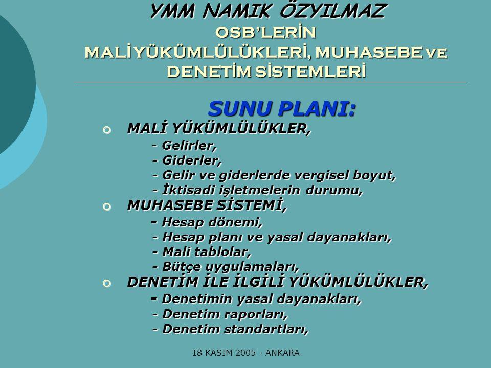 18 KASIM 2005 - ANKARA MALİ YÜKÜMLÜLÜKLER, - OSB'nin Gelirleri, 4562 S.K.