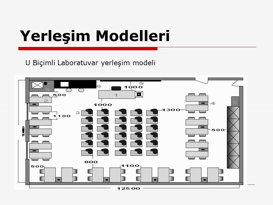 Yerleşim Modelleri U Biçimli Laboratuvar yerleşim modeli