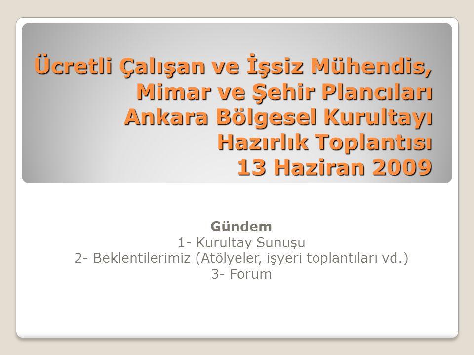 Ücretli Çalışan ve İşsiz Mühendis, Mimar ve Şehir Plancıları Ankara Bölgesel Kurultayı Hazırlık Toplantısı 13 Haziran 2009 Gündem 1- Kurultay Sunuşu 2- Beklentilerimiz (Atölyeler, işyeri toplantıları vd.) 3- Forum