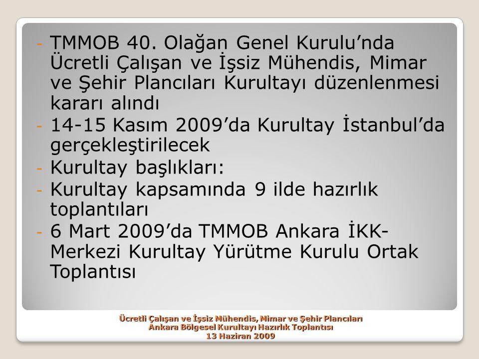 Ankara Hazırlık Toplantısı öncesinde 9 ilde bölgesel toplantılar: Konya, Kayseri, Kırşehir, Aksaray, Eskişehir, Afyon, Kırıkkale, Yozgat, Nevşehir Kurultay Takvimi: ◦Bölge Toplantıları: Eylül-Ekim ◦İşyeri Toplantıları: Eylül-Ekim ◦Ankara Hazırlık Toplantısı: 24-25 Ekim 2009 Kurultaya hazırlık kapsamında; bülten hazırlanması, söyleşi/panel/forum, işyeri toplantıları, anket çalışması, Odalardaki üye envanteri çalışması Ücretli Çalışan ve İşsiz Mühendis, Mimar ve Şehir Plancıları Ankara Bölgesel Kurultayı Hazırlık Toplantısı 13 Haziran 2009