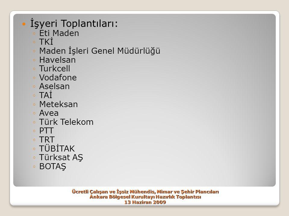 İşyeri Toplantıları: ◦Eti Maden ◦TKİ ◦Maden İşleri Genel Müdürlüğü ◦Havelsan ◦Turkcell ◦Vodafone ◦Aselsan ◦TAİ ◦Meteksan ◦Avea ◦Türk Telekom ◦PTT ◦TRT ◦TÜBİTAK ◦Türksat AŞ ◦BOTAŞ