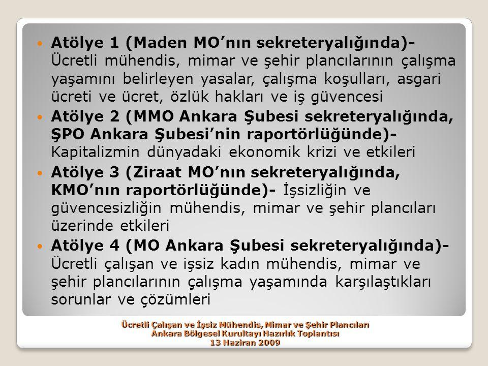 Atölye 1 (Maden MO'nın sekreteryalığında)- Ücretli mühendis, mimar ve şehir plancılarının çalışma yaşamını belirleyen yasalar, çalışma koşulları, asgari ücreti ve ücret, özlük hakları ve iş güvencesi Atölye 2 (MMO Ankara Şubesi sekreteryalığında, ŞPO Ankara Şubesi'nin raportörlüğünde)- Kapitalizmin dünyadaki ekonomik krizi ve etkileri Atölye 3 (Ziraat MO'nın sekreteryalığında, KMO'nın raportörlüğünde)- İşsizliğin ve güvencesizliğin mühendis, mimar ve şehir plancıları üzerinde etkileri Atölye 4 (MO Ankara Şubesi sekreteryalığında)- Ücretli çalışan ve işsiz kadın mühendis, mimar ve şehir plancılarının çalışma yaşamında karşılaştıkları sorunlar ve çözümleri Ücretli Çalışan ve İşsiz Mühendis, Mimar ve Şehir Plancıları Ankara Bölgesel Kurultayı Hazırlık Toplantısı 13 Haziran 2009