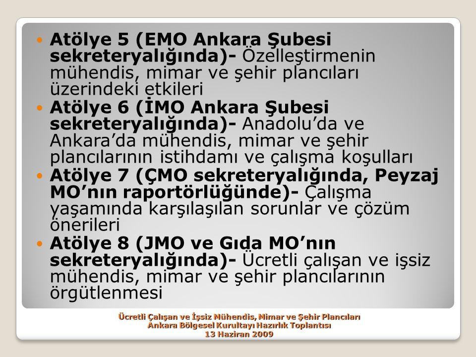 Atölye 5 (EMO Ankara Şubesi sekreteryalığında)- Özelleştirmenin mühendis, mimar ve şehir plancıları üzerindeki etkileri Atölye 6 (İMO Ankara Şubesi sekreteryalığında)- Anadolu'da ve Ankara'da mühendis, mimar ve şehir plancılarının istihdamı ve çalışma koşulları Atölye 7 (ÇMO sekreteryalığında, Peyzaj MO'nın raportörlüğünde)- Çalışma yaşamında karşılaşılan sorunlar ve çözüm önerileri Atölye 8 (JMO ve Gıda MO'nın sekreteryalığında)- Ücretli çalışan ve işsiz mühendis, mimar ve şehir plancılarının örgütlenmesi Ücretli Çalışan ve İşsiz Mühendis, Mimar ve Şehir Plancıları Ankara Bölgesel Kurultayı Hazırlık Toplantısı 13 Haziran 2009