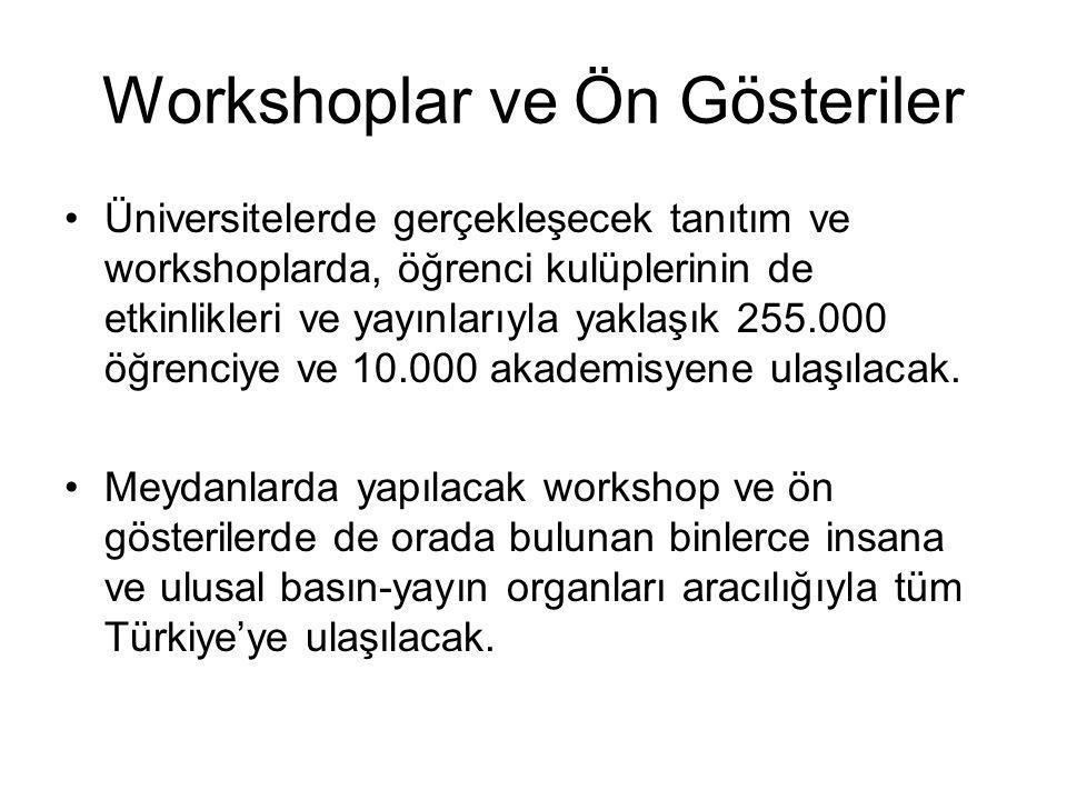 Workshoplar ve Ön Gösteriler Üniversitelerde gerçekleşecek tanıtım ve workshoplarda, öğrenci kulüplerinin de etkinlikleri ve yayınlarıyla yaklaşık 255