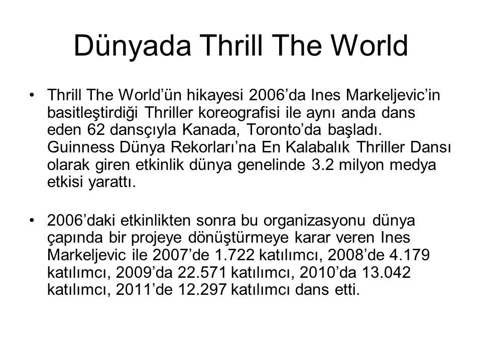 Dünyada Thrill The World Thrill The World'ün hikayesi 2006'da Ines Markeljevic'in basitleştirdiği Thriller koreografisi ile aynı anda dans eden 62 dan