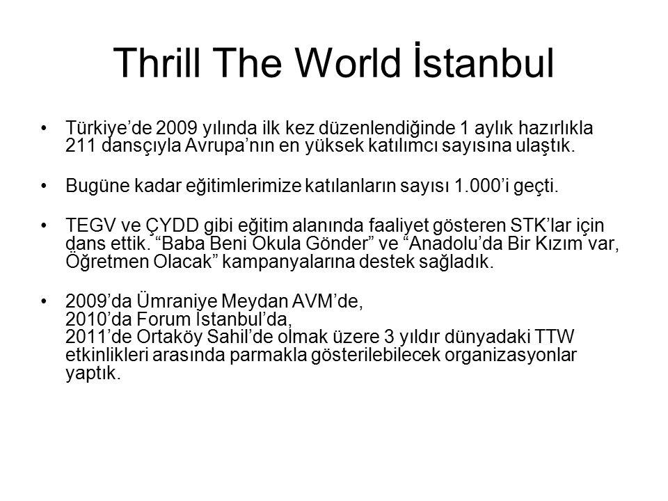 Thrill The World İstanbul Türkiye'de 2009 yılında ilk kez düzenlendiğinde 1 aylık hazırlıkla 211 dansçıyla Avrupa'nın en yüksek katılımcı sayısına ula
