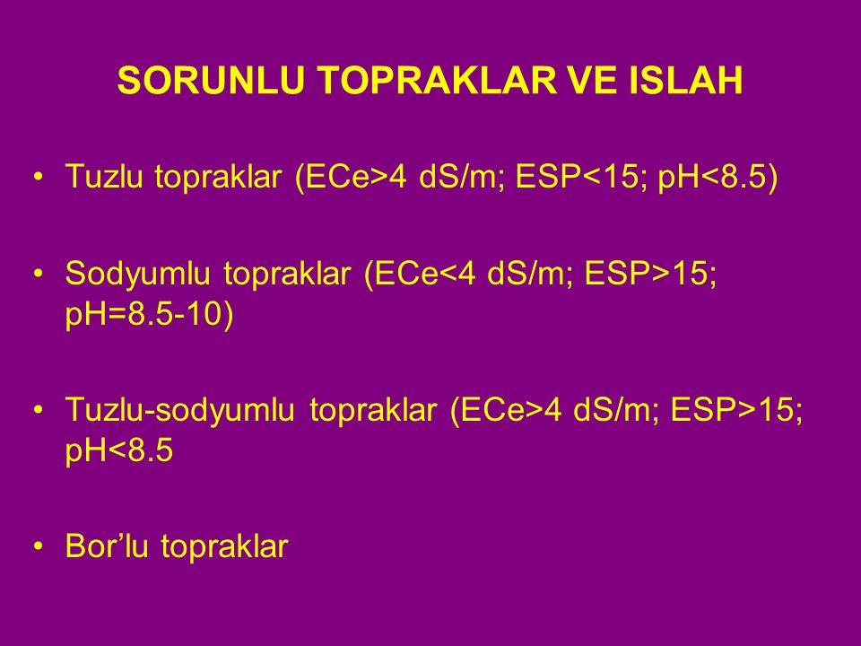 SORUNLU TOPRAKLAR VE ISLAH Tuzlu topraklar (ECe>4 dS/m; ESP<15; pH<8.5) Sodyumlu topraklar (ECe 15; pH=8.5-10) Tuzlu-sodyumlu topraklar (ECe>4 dS/m; E