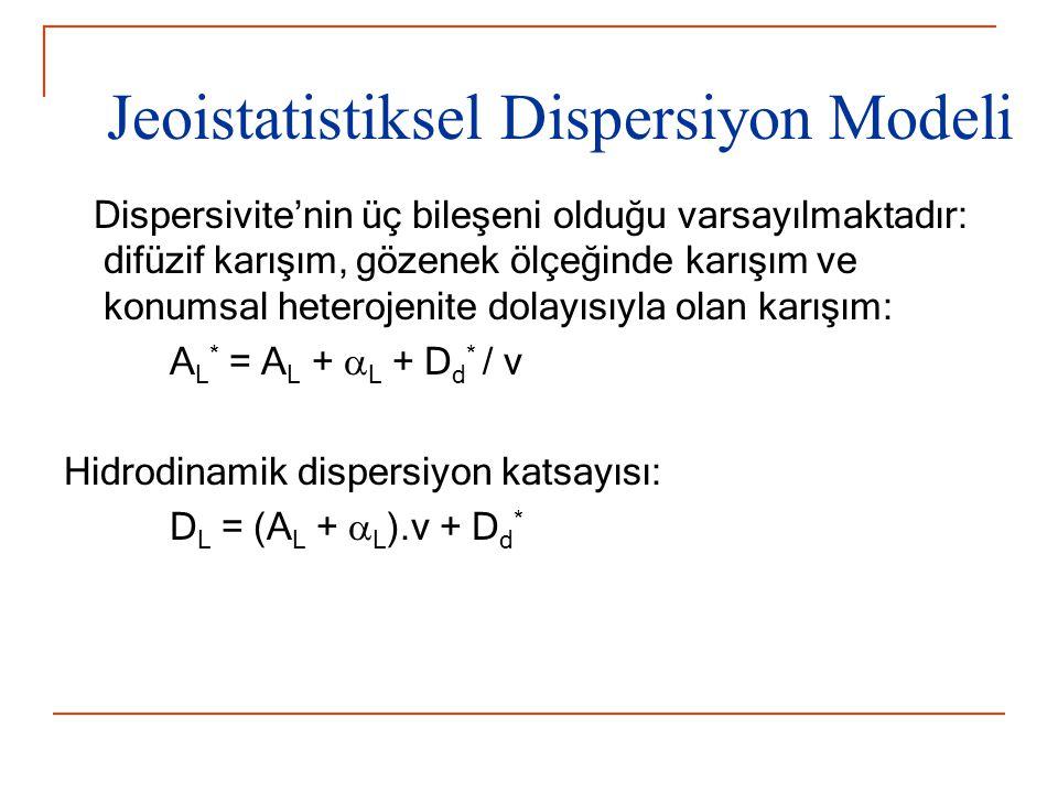 Jeoistatistiksel Dispersiyon Modeli Dispersivite'nin üç bileşeni olduğu varsayılmaktadır: difüzif karışım, gözenek ölçeğinde karışım ve konumsal heterojenite dolayısıyla olan karışım: A L * = A L +  L + D d * / v Hidrodinamik dispersiyon katsayısı: D L = (A L +  L ).v + D d *