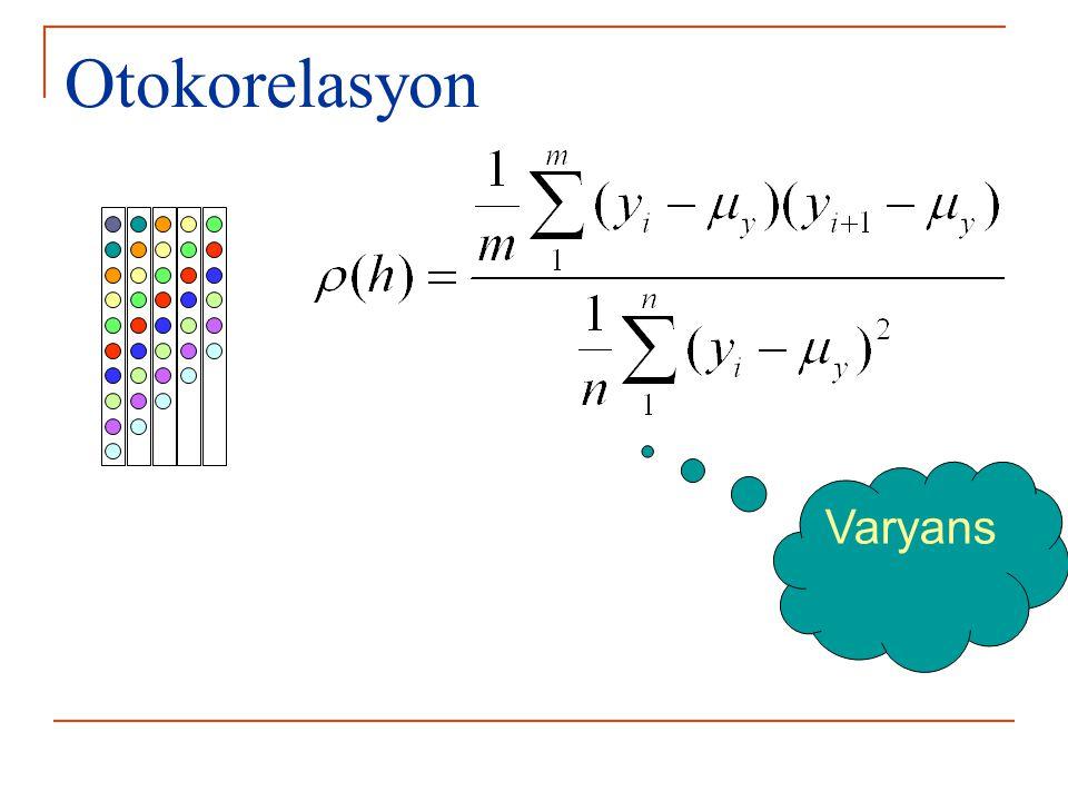 Otokorelasyon Varyans