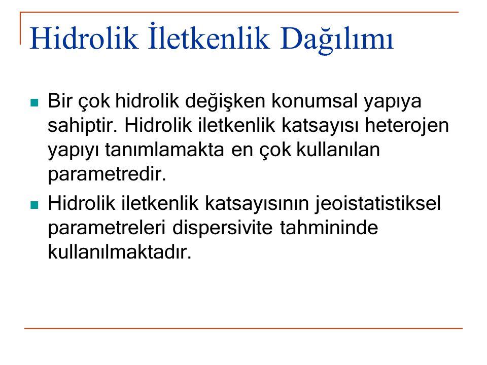 Jeoistastiksel Dispersivite Tahmini Gelhar and Axness (1983) : A L: Asimptotik boyuna dispersivite y = ln(K): K hidrolik İletkenlik  Akım faktörü = 1