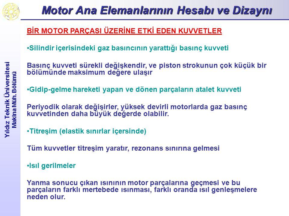 Motor Ana Elemanlarının Hesabı ve Dizaynı Yıldız Teknik Üniversitesi Makina Müh. Bölümü BİR MOTOR PARÇASI ÜZERİNE ETKİ EDEN KUVVETLER Silindir içerisi