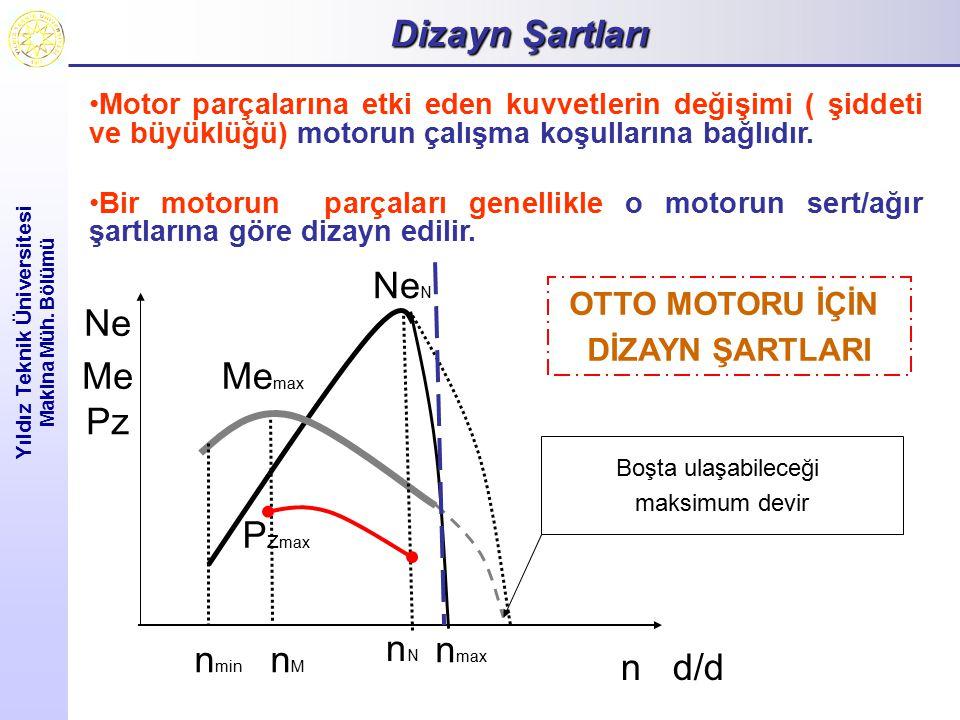 Dizayn Şartları Yıldız Teknik Üniversitesi Makina Müh. Bölümü Motor parçalarına etki eden kuvvetlerin değişimi ( şiddeti ve büyüklüğü) motorun çalışma