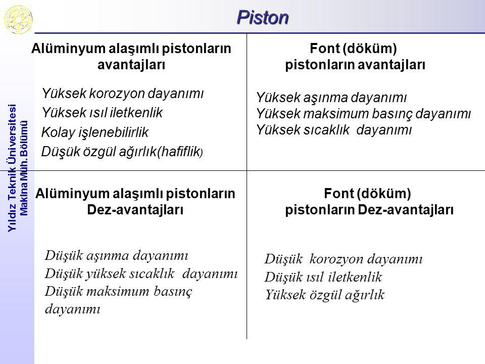 Piston Yıldız Teknik Üniversitesi Makina Müh. Bölümü Alüminyum alaşımlı pistonların avantajları Yüksek korozyon dayanımı Yüksek ısıl iletkenlik Kolay