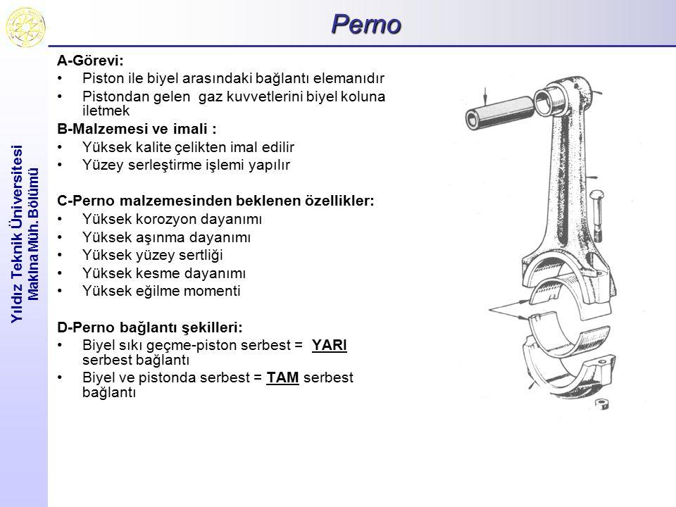 Perno Yıldız Teknik Üniversitesi Makina Müh. Bölümü A-Görevi: Piston ile biyel arasındaki bağlantı elemanıdır Pistondan gelen gaz kuvvetlerini biyel k