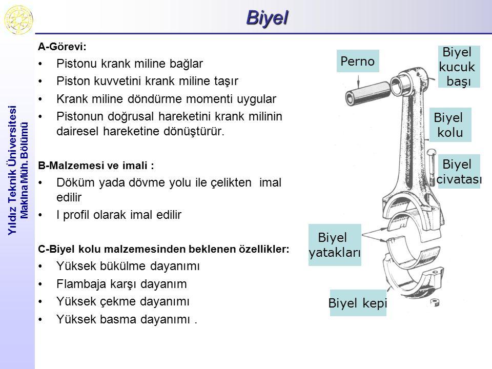 Dizayn Şartları Yıldız Teknik Üniversitesi Makina Müh.