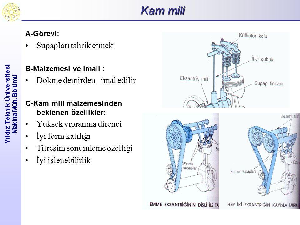 Kam mili Yıldız Teknik Üniversitesi Makina Müh. Bölümü A-Görevi: Supapları tahrik etmek B-Malzemesi ve imali : Dökme demirden imal edilir C-Kam mili m