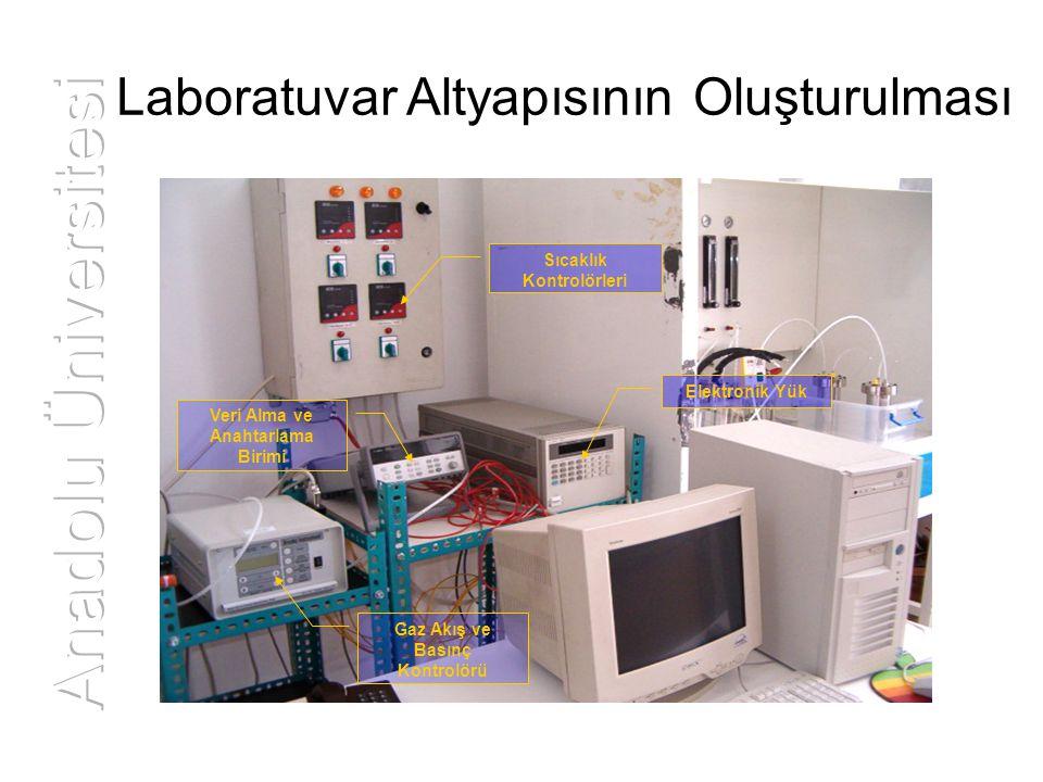 Laboratuvar Altyapısının Oluşturulması Veri Alma ve Anahtarlama Birimi Gaz Akış ve Basınç Kontrolörü Elektronik Yük Sıcaklık Kontrolörleri