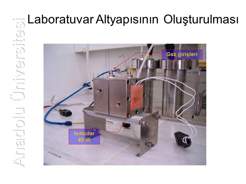Laboratuvar Altyapısının Oluşturulması Gaz girişleri Isıtıcılar 40 W