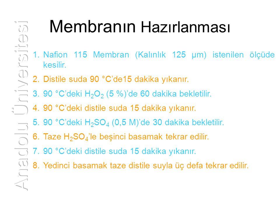 Membranın Hazırlanması 1.Nafion 115 Membran (Kalınlık 125 μm) istenilen ölçüde kesilir. 2.Distile suda 90 °C'de15 dakika yıkanır. 3.90 °C'deki H 2 O 2