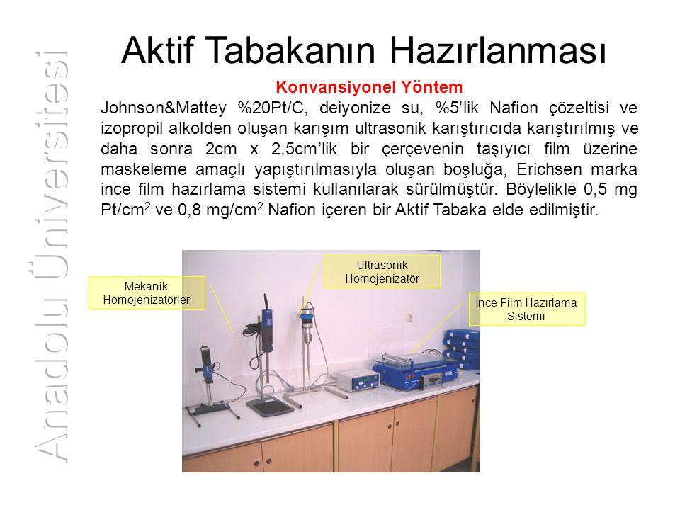 Aktif Tabakanın Hazırlanması Konvansiyonel Yöntem Johnson&Mattey %20Pt/C, deiyonize su, %5'lik Nafion çözeltisi ve izopropil alkolden oluşan karışım u
