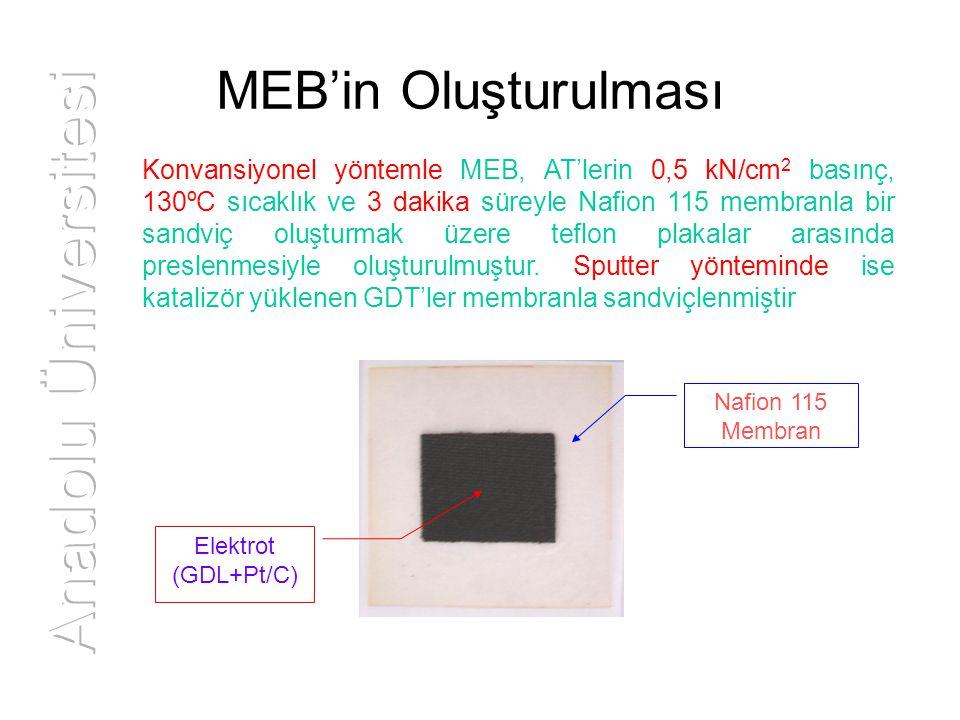 MEB'in Oluşturulması Konvansiyonel yöntemle MEB, AT'lerin 0,5 kN/cm 2 basınç, 130ºC sıcaklık ve 3 dakika süreyle Nafion 115 membranla bir sandviç oluş