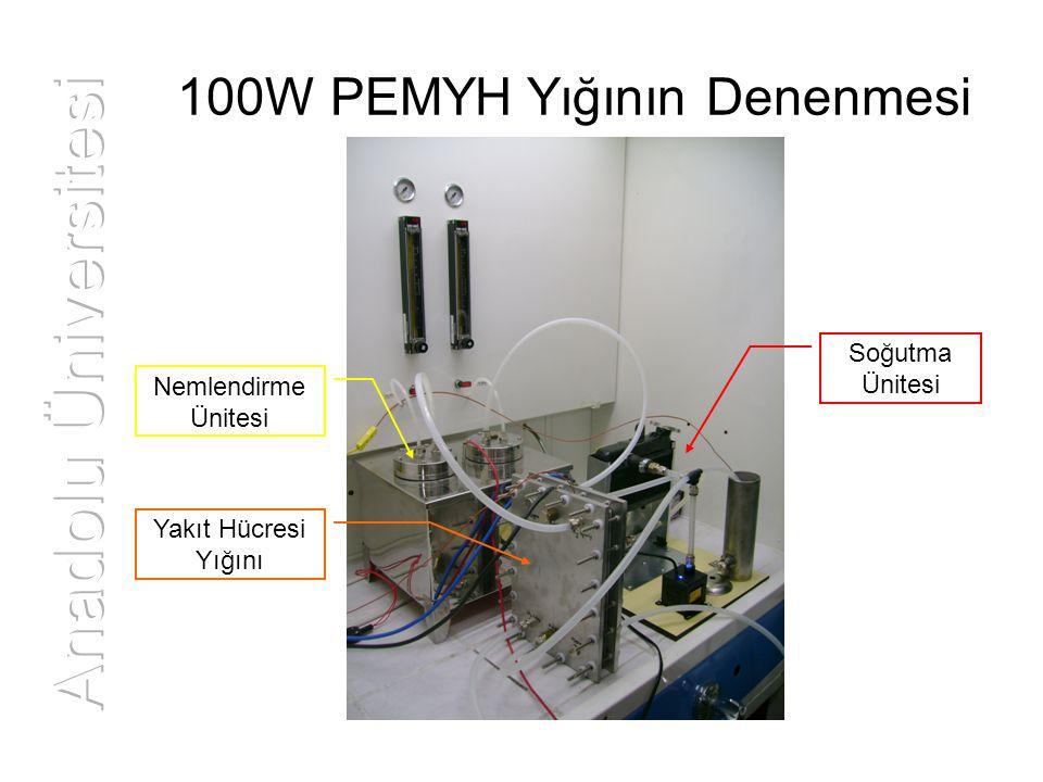 Soğutma Ünitesi Yakıt Hücresi Yığını Nemlendirme Ünitesi