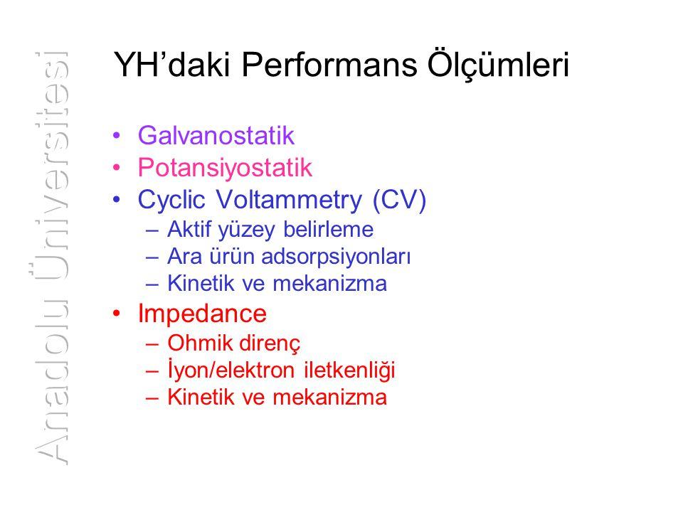 YH'daki Performans Ölçümleri Galvanostatik Potansiyostatik Cyclic Voltammetry (CV) –Aktif yüzey belirleme –Ara ürün adsorpsiyonları –Kinetik ve mekani