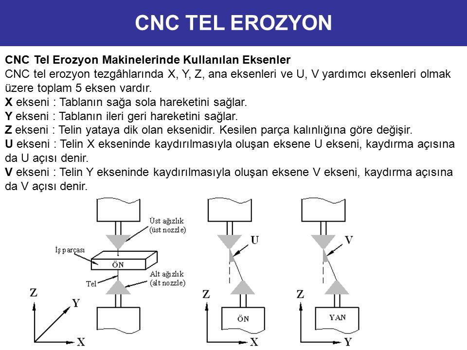 CNC Tel Erozyon Makinelerinde Kullanılan Eksenler CNC tel erozyon tezgâhlarında X, Y, Z, ana eksenleri ve U, V yardımcı eksenleri olmak üzere toplam 5