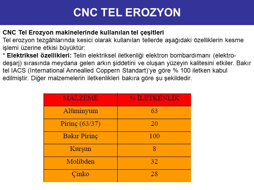 CNC Tel Erozyon makinelerinde kullanılan tel çeşitleri Tel erozyon tezgâhlarında kesici olarak kullanılan tellerde aşağıdaki özelliklerin kesme işlemi