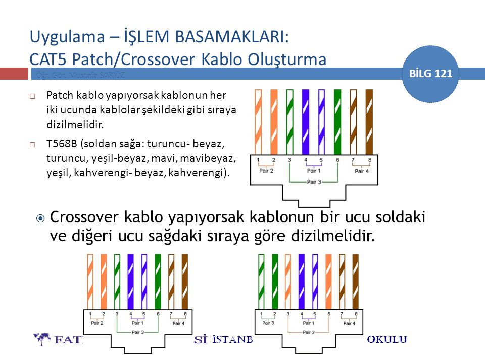 BİLG 121 Uygulama – İŞLEM BASAMAKLARI: CAT5 Patch/Crossover Kablo Oluşturma  Patch kablo yapıyorsak kablonun her iki ucunda kablolar şekildeki gibi sıraya dizilmelidir.