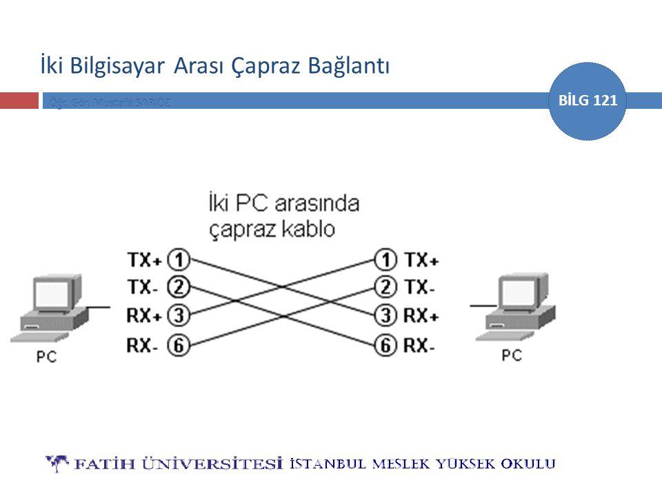 BİLG 121 Çapraz(CROSS) / Düz(STRAIGHT THROUGH) Kablo Bağlantısı Çapraz Bağlantı; İki hub arası veya iki bilgisayar arası UTP kablo ile bağlantı yapmak için kullanılır.
