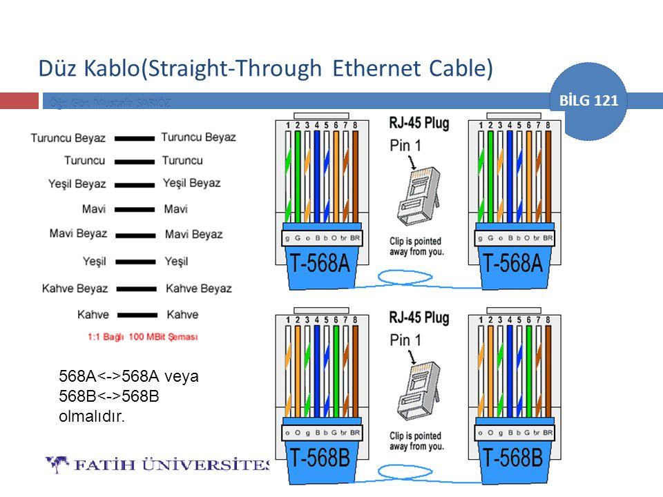 BİLG 121 Düz Kablo(Straight-Through Ethernet Cable) 568A 568A veya 568B 568B olmalıdır.