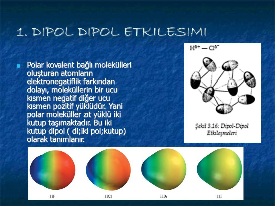 1. DIPOL DIPOL ETKILESIMI Polar kovalent bağlı molekülleri oluşturan atomların elektronegatiflik farkından dolayı, moleküllerin bir ucu kısmen negatif