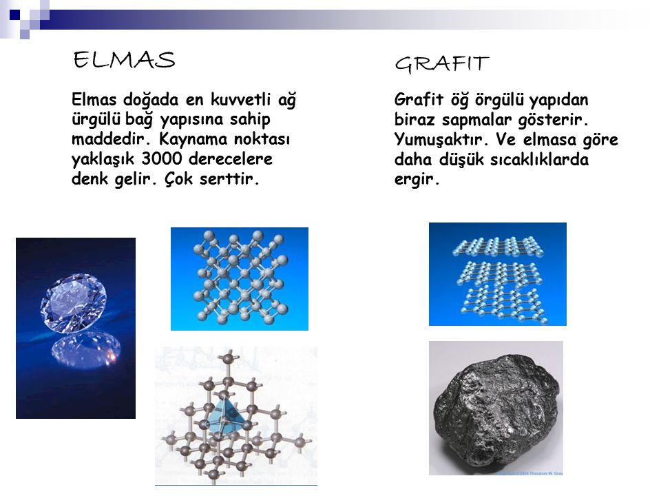 ELMAS Elmas doğada en kuvvetli ağ ürgülü bağ yapısına sahip maddedir. Kaynama noktası yaklaşık 3000 derecelere denk gelir. Çok serttir. GRAFIT Grafit