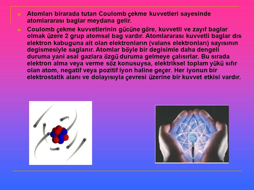 Atomları birarada tutan Coulomb ç ekme kuvvetleri sayesinde atomlararası baglar meydana gelir. Coulomb ç ekme kuvvetlerinin g ü c ü ne g ö re, kuvvetl
