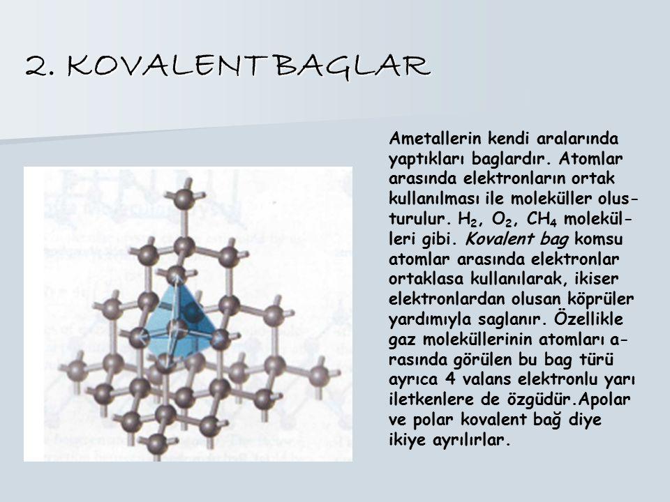2. KOVALENT BAGLAR Ametallerin kendi aralarında yaptıkları baglardır. Atomlar arasında elektronların ortak kullanılması ile moleküller olus- turulur.