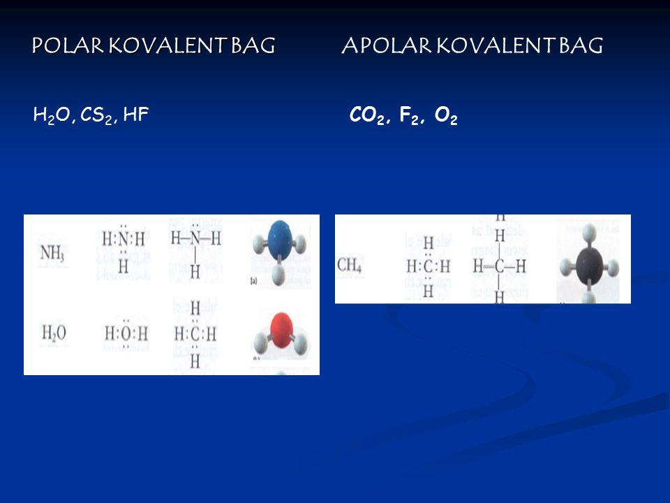 POLAR KOVALENT BAG APOLAR KOVALENT BAG H 2 O, CS 2, HFCO 2, F 2, O 2