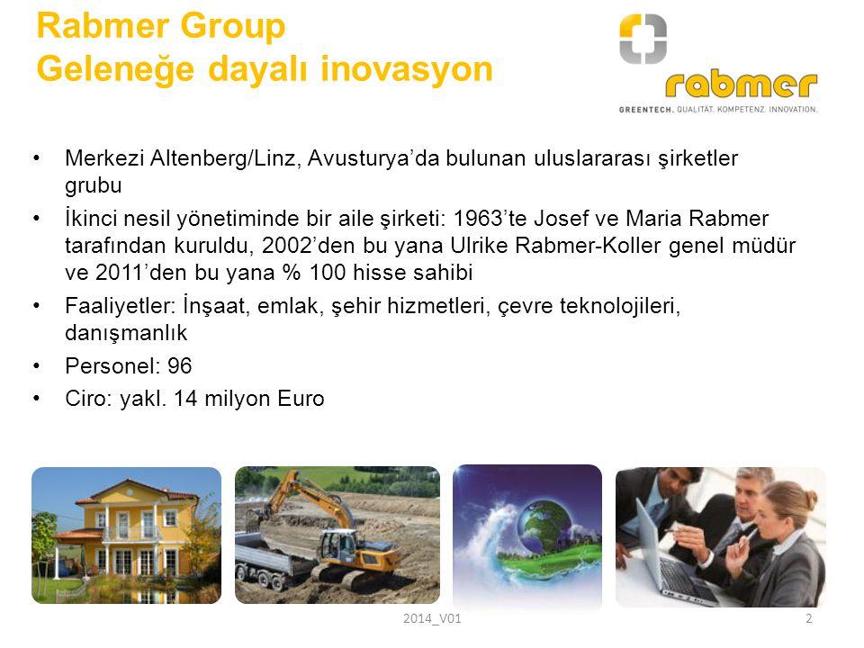 Rabmer Group Geleneğe dayalı inovasyon Merkezi Altenberg/Linz, Avusturya'da bulunan uluslararası şirketler grubu İkinci nesil yönetiminde bir aile şir