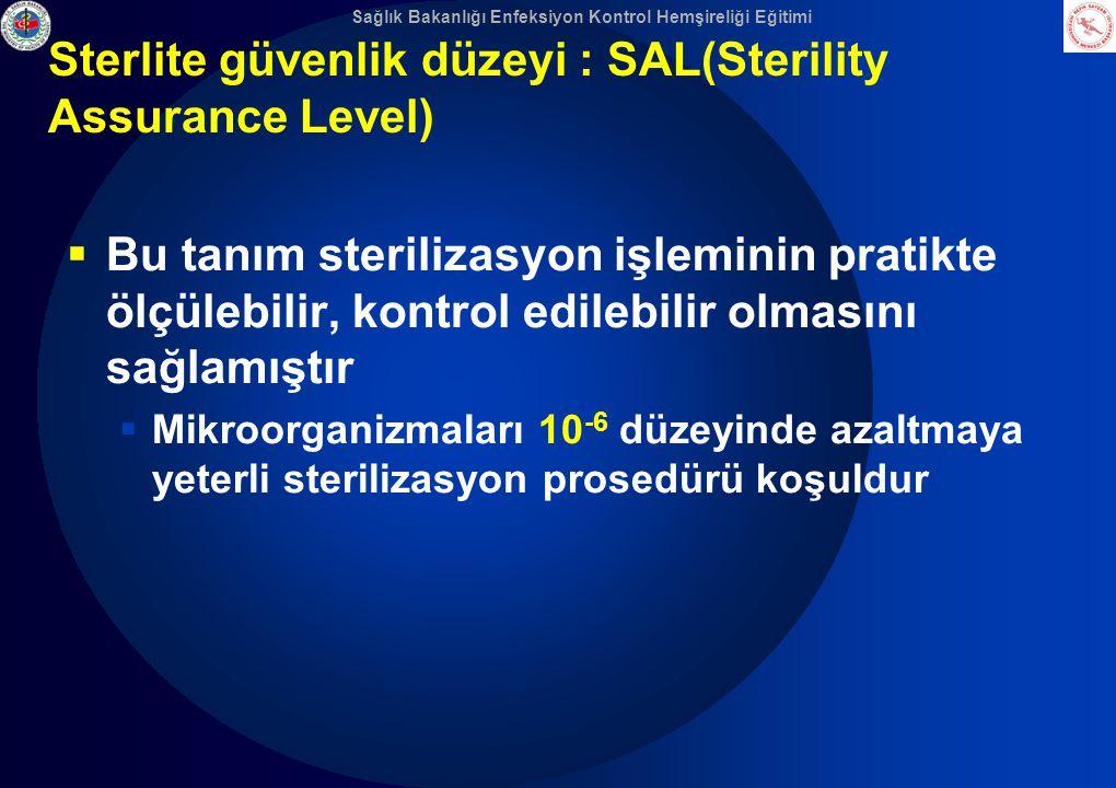 Sağlık Bakanlığı Enfeksiyon Kontrol Hemşireliği Eğitimi Sterlite güvenlik düzeyi : SAL(Sterility Assurance Level)  Bu tanım sterilizasyon işleminin p