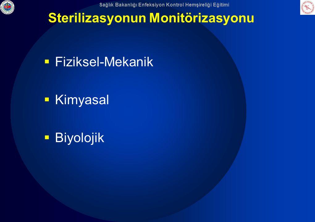 Sağlık Bakanlığı Enfeksiyon Kontrol Hemşireliği Eğitimi Sterilizasyonun Monitörizasyonu  Fiziksel-Mekanik  Kimyasal  Biyolojik